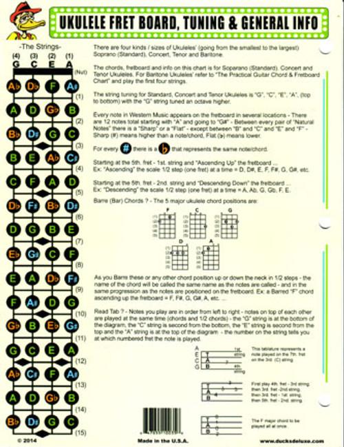 Dr Ducks Practical Ukulele Chord and Fretboard Chart