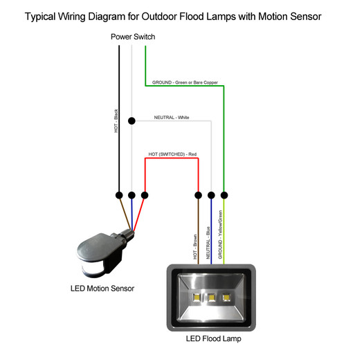 Outdoor Flood Light Wiring Diagram With Light Sensors For ... on