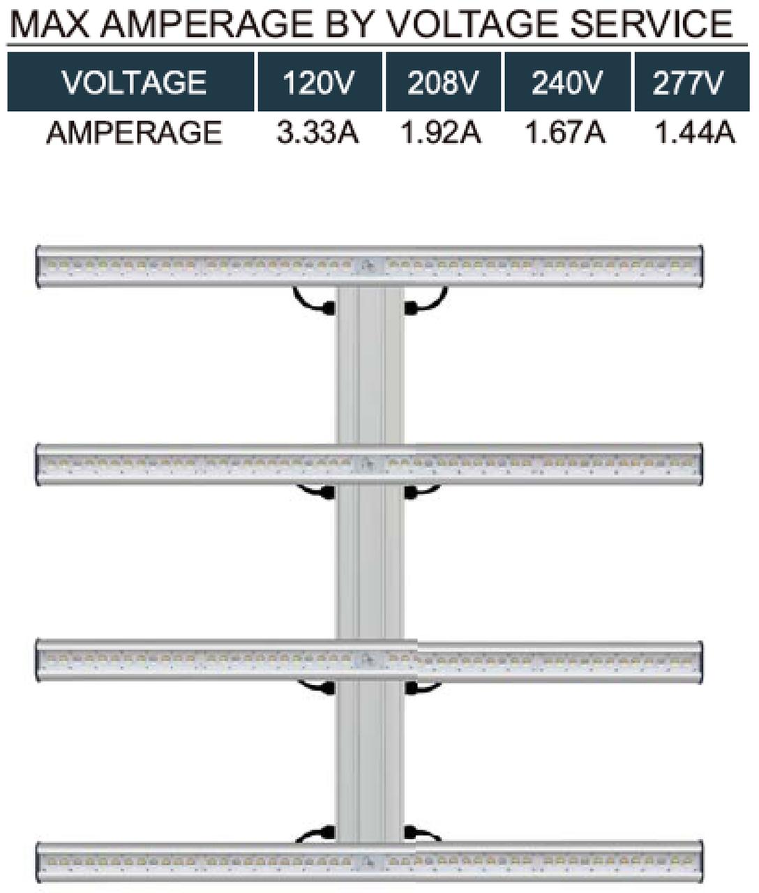 Flora X4s Full-Spectrum LED Grow Light with built-in dimmer nehydro.com