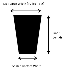 Bin Liner Measurement Image