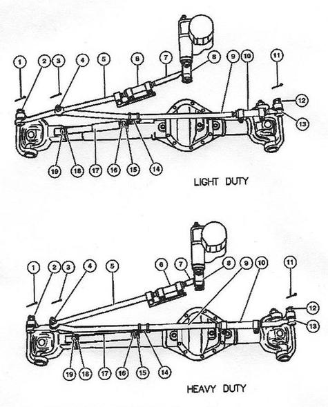 Stuurkogel links wielzijde HD steering 4WD 03/08 RAM HD