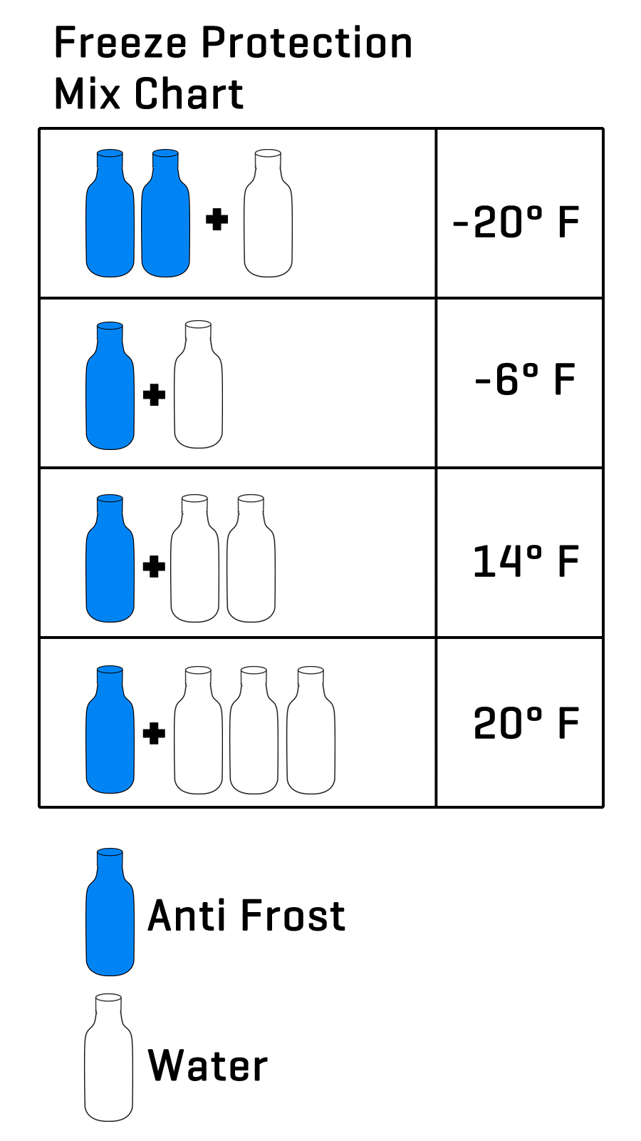 anti-frost-mixture-dilution.png