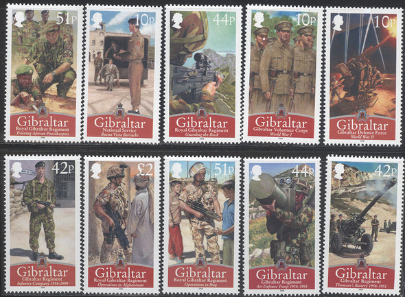 GIBRALTAR (2008) - Royal Gibraltar Regiment- soldiers- weapons (10)