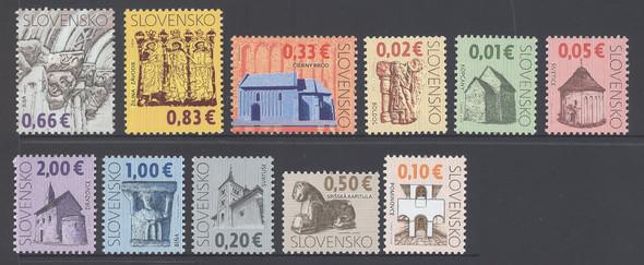 SLOVAKIA- (2009)Church Definitives (11)