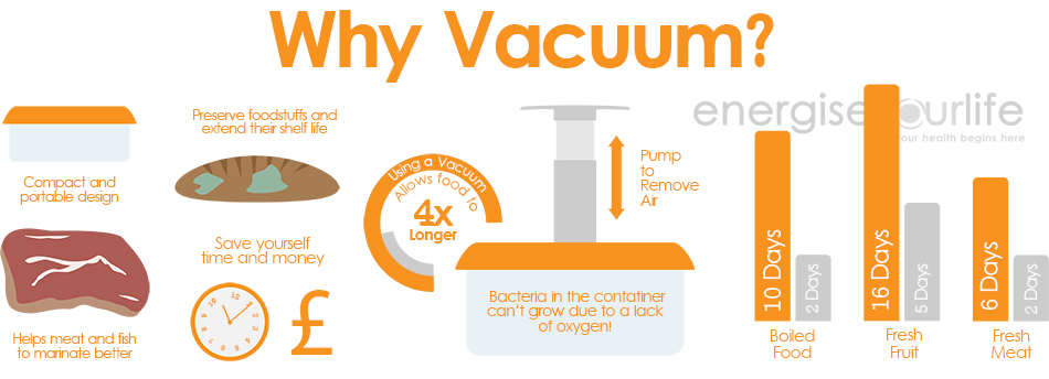 vacuum-infographic-eyl.png