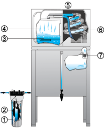 waterwise-7000-water-distiller-how-it-works.png
