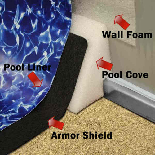 GLI Armor Shield Liner Protection System (Armor Shield Only)