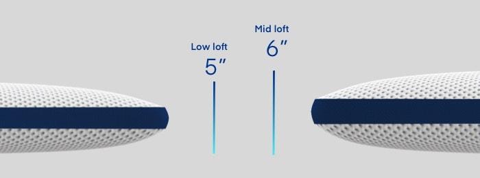 Loft Comparison