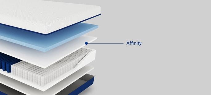 Affinity Hybrid