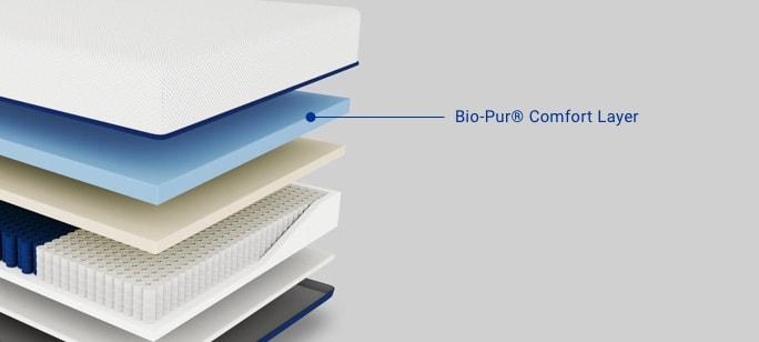 Bio-Pur Hybrids