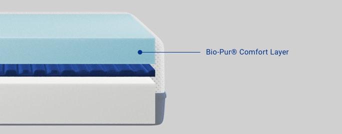 Bio-Pur