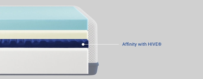 Affinity with HIVE®
