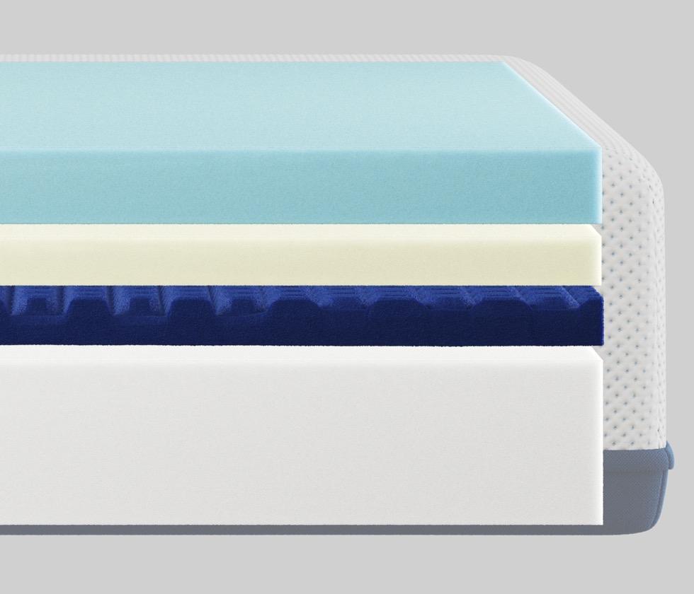 Amerisleep AS5 mattress layers
