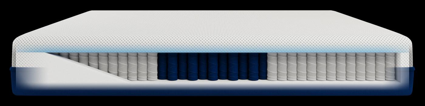 Amerisleep hybrid coils