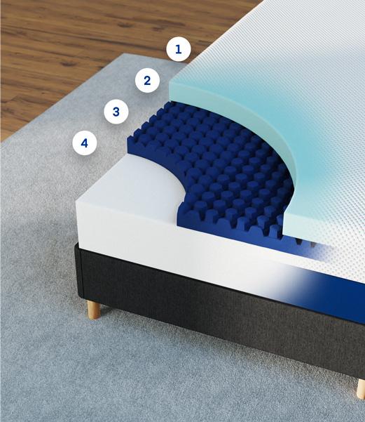 Queen size mattress layers