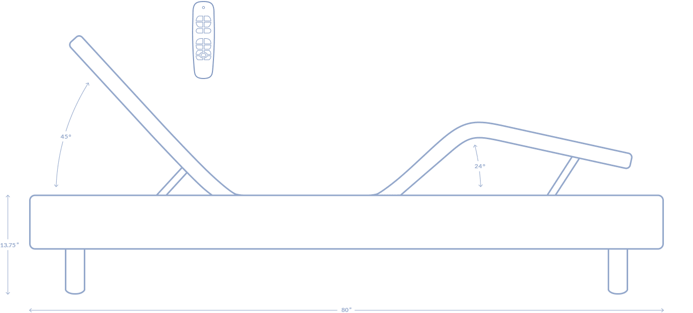 Diagram of adjustable bed. Head angle shown in 45 degrees, foot angle is 24 degrees. The height of the adjustable bed shown is 13 and three quarters inches