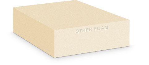 Traditional foam response