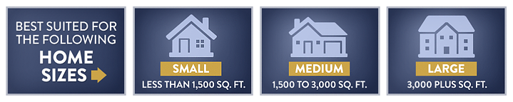 Husky central vacuum home sizes for HVS675