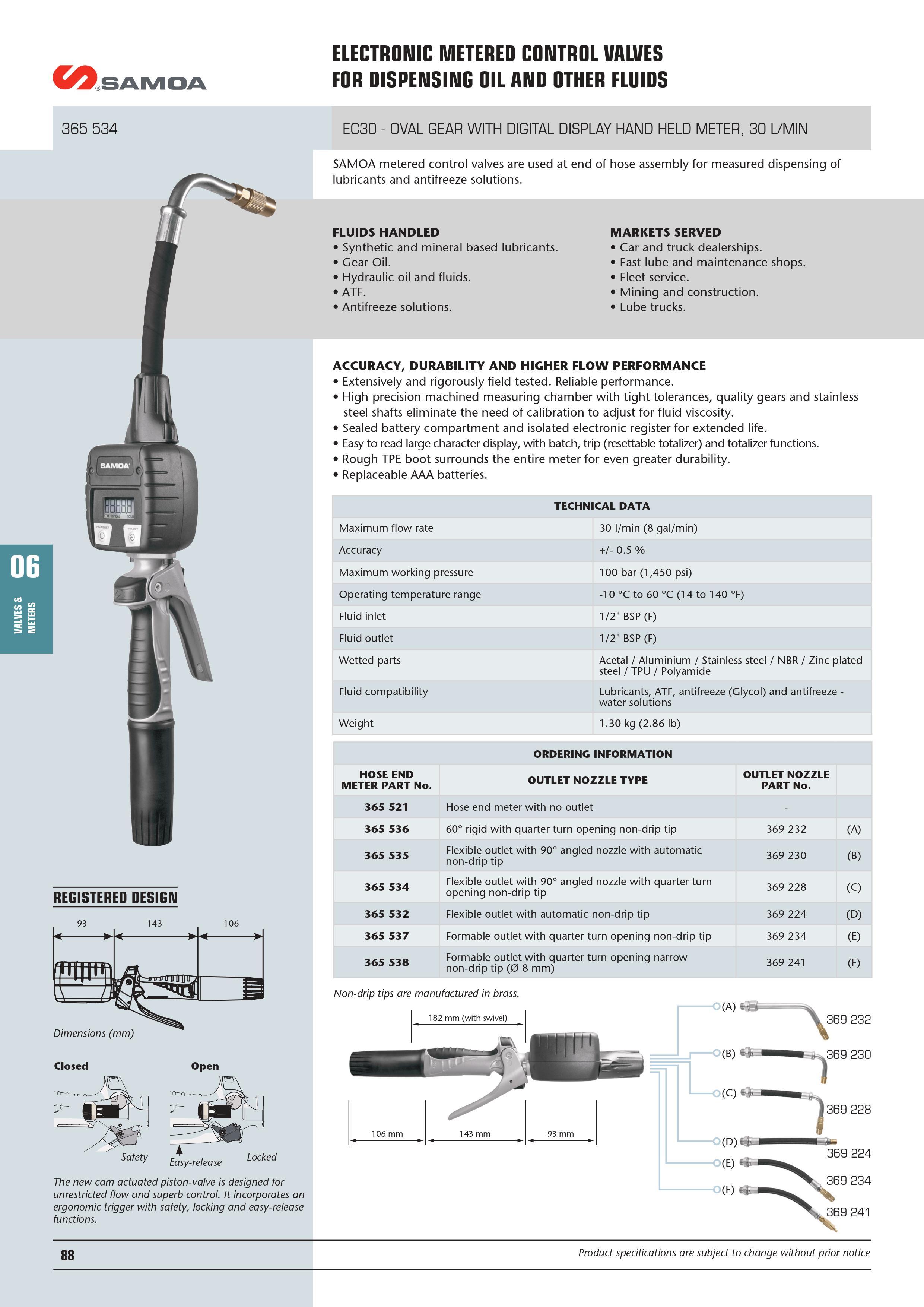 EC30 Metered Control Valves