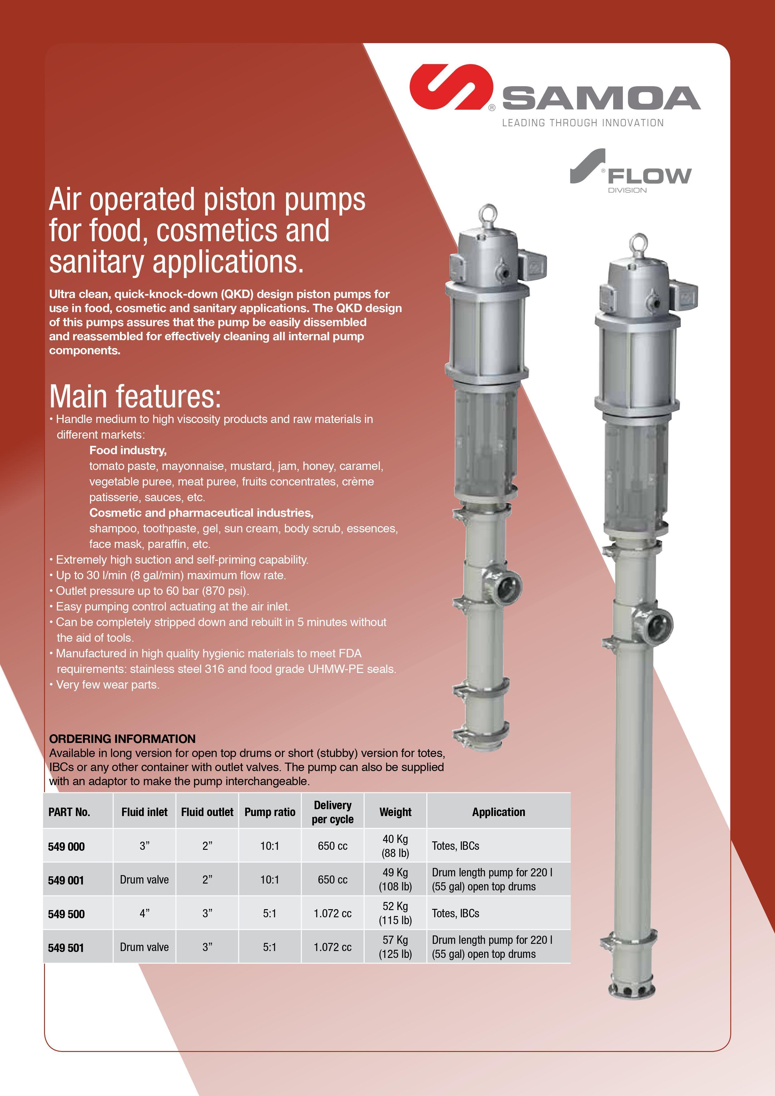 SAMOA Pumpmaster FDA QKD Piston Pump Brochure