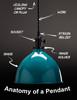 How to Make A Light