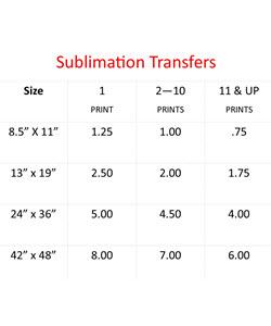 Heat Transfer Price list