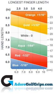 ping grip size chart
