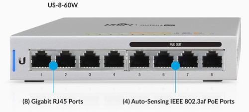 UniFi Switch, 8-Port, 60W