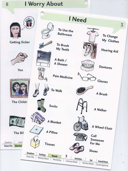 Inside pages, Visually Speaking Guide for Non-verbal Patients