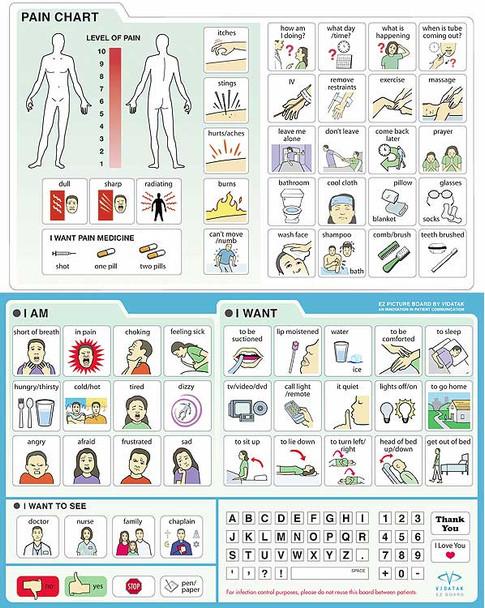 Vidatak Medical Picture Communication Board