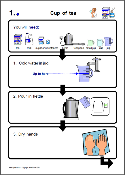 Step by Step instructions for making tea
