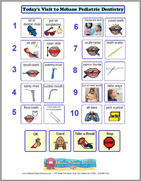 Custom dental visit visual schedule