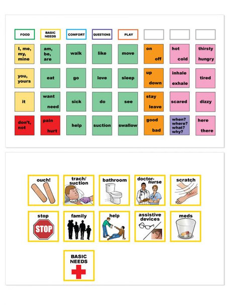 Empower Health Care Communication Board - personal care page