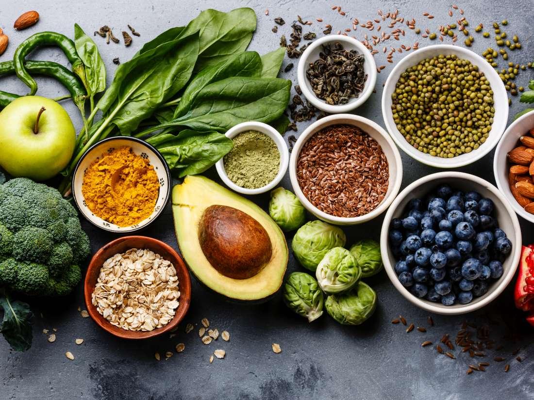 Incomplete Plant Protein Myth - Ergogenics Nutrition