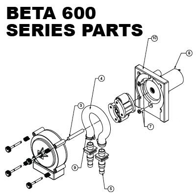 Beta Technology 600 Series Parts