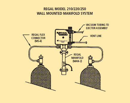 regal-wall-mounted-diagram.jpg