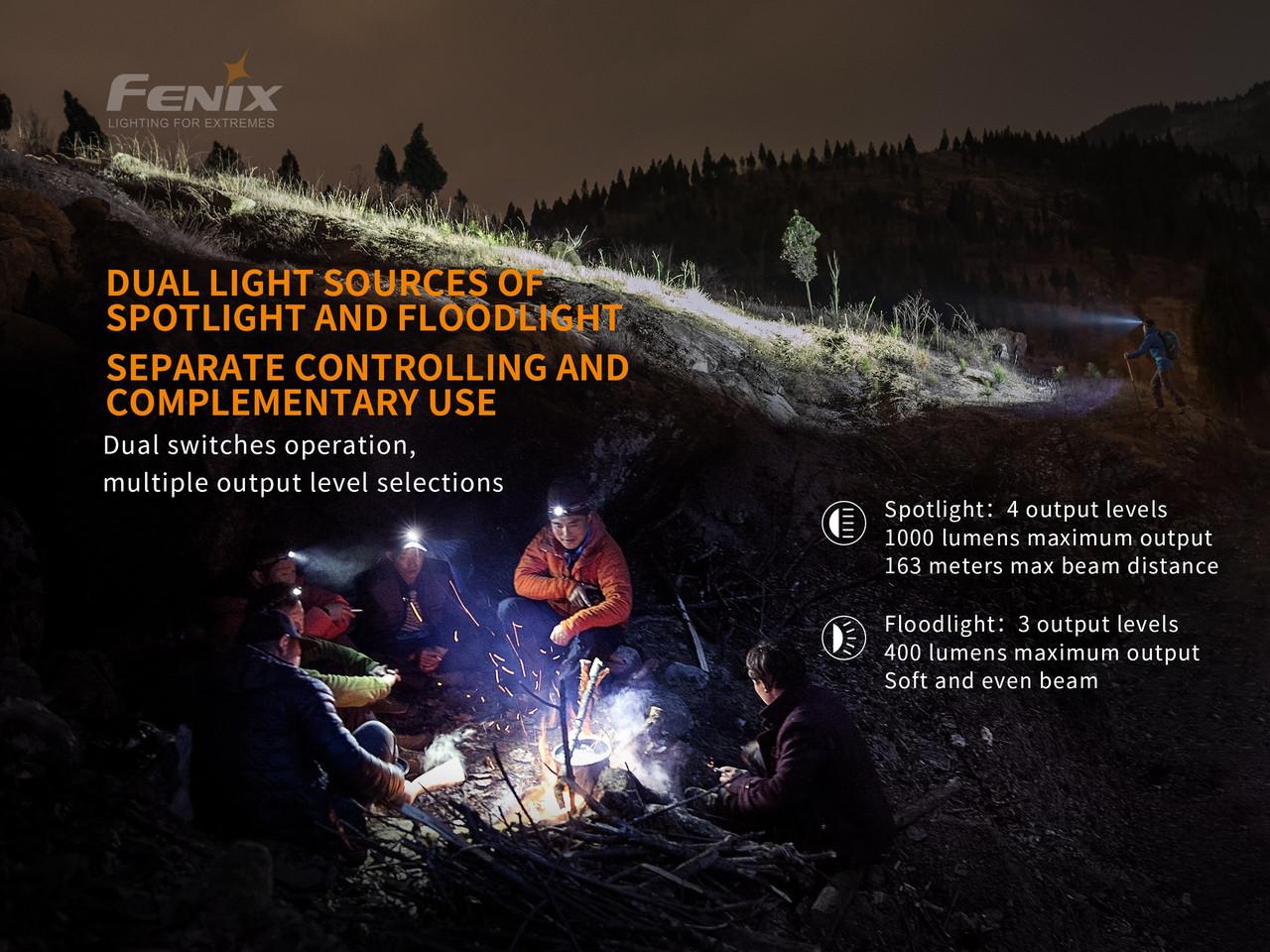 Fenix HM65R 1400 Lumen Headlamp. Dual Light Source