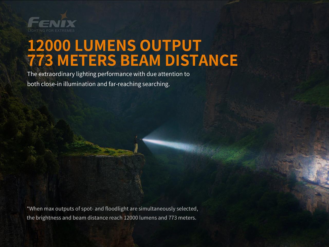 Fenix LR40R 12,000 Lumen High Performance Rechargable Search Light (LR40R)