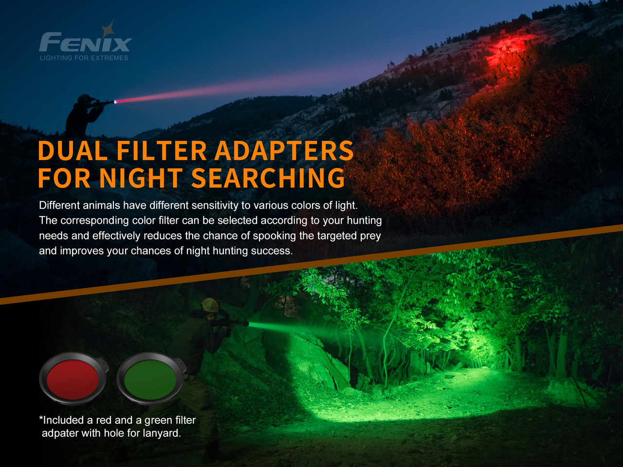 Fenix HT18 1500 Lumen Long-Range Hunting Flashlight (HT18)