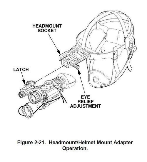 Night Vision Headmount Assembly for PVS-7, PVS-14, 6015, 6010, PVS-18 etc, NEW