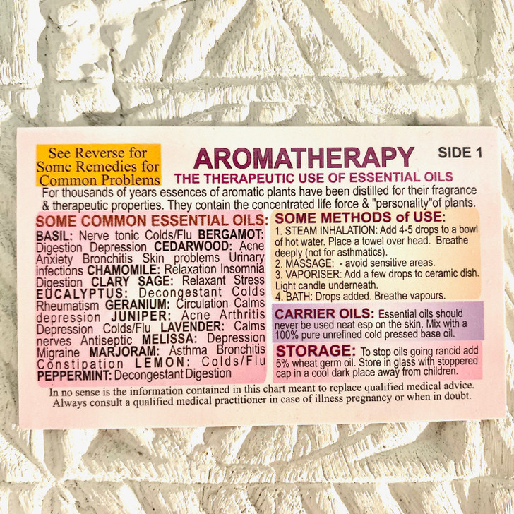 Wallet Card Aromatherapy