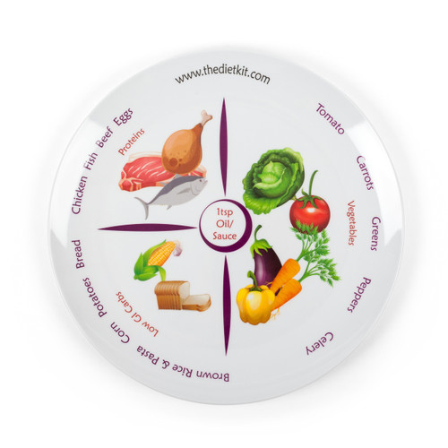 The Diet Kit® Perfect Portion Control Divided Diet Plate