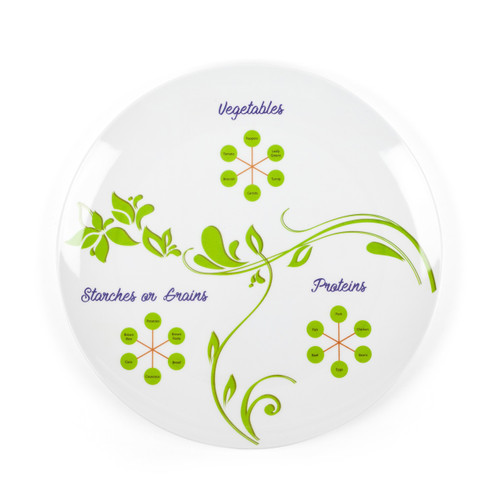 Discreet Perfect Portion Control Divided Diet Plate