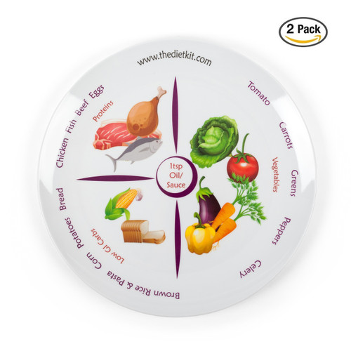 The Diet Kit® Perfect Portion Control Divided Diet Plate (2 PACK)