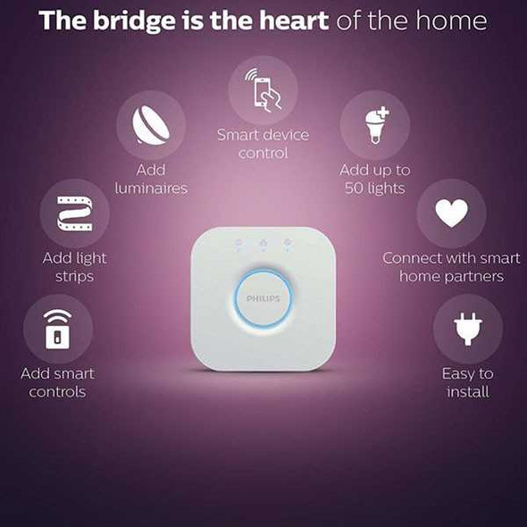 PHILIPS HUE BRIDGE PH/VN