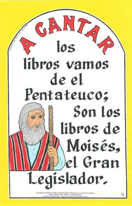 Antiguo Testamento (Old Testament)