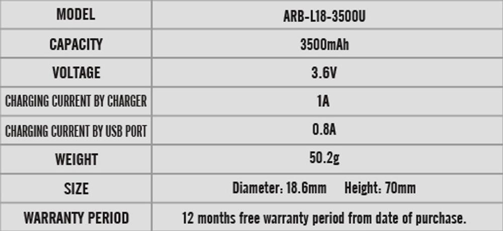 ARB-L18-3500U [18650] - Fenix Micro USB Rechargeable - Li-ion 3.6V 3500mA