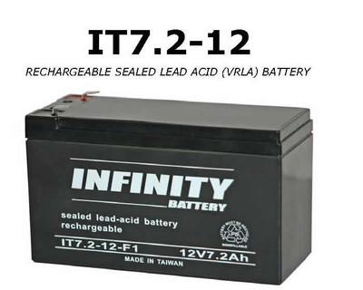 GS Infinity - IT 7.2-12 F1 - 12volt - 7.2Ah - F1