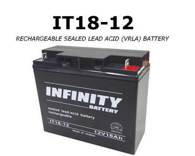 IT 18-12 NB - GS Infinity 12volt - 18Ah - NB