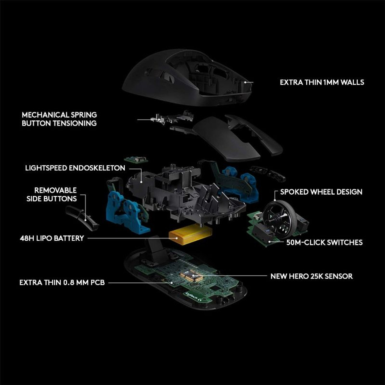 Logitech G Pro Wireless Gaming FPS Mouse with Advanced Gaming Sensor